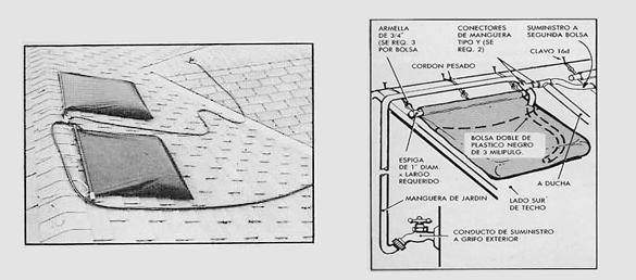 Calentador solar para duchas por colector